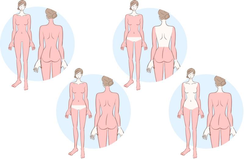 新宿マリアクリニックの全身脱毛は、対象部位が異なる複数のプランをご用意。