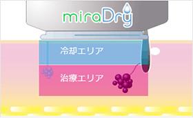 ミラドライの痛みを軽減する冷却システム